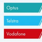 Telstra wins the 4G speed  test of the Australian networks