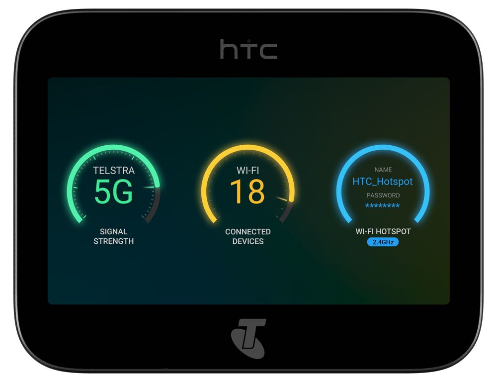 Telstra makes world's first commercial 5G connection with ...