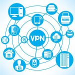 Are proprietary VPNs the future for online privacy?
